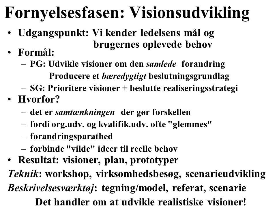 Udgangspunkt: Vi kender ledelsens mål og brugernes oplevede behov Formål: –PG: Udvikle visioner om den samlede forandring Producere et bæredygtigt beslutningsgrundlag –SG: Prioritere visioner + beslutte realiseringsstrategi Hvorfor.