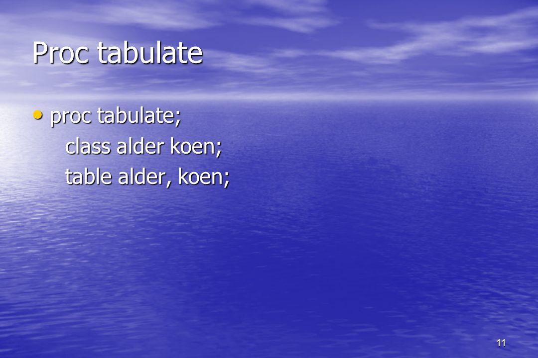 11 Proc tabulate proc tabulate; proc tabulate; class alder koen; class alder koen; table alder, koen; table alder, koen;