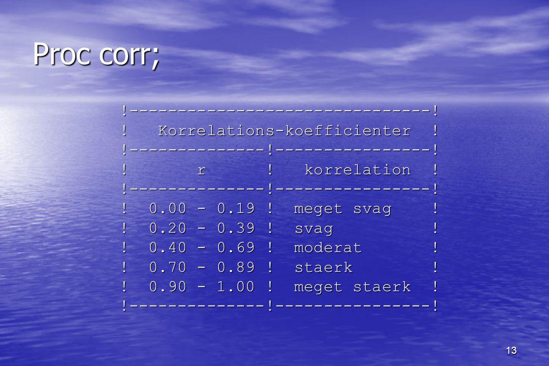 13 Proc corr; !-------------------------------. Korrelations-koefficienter .