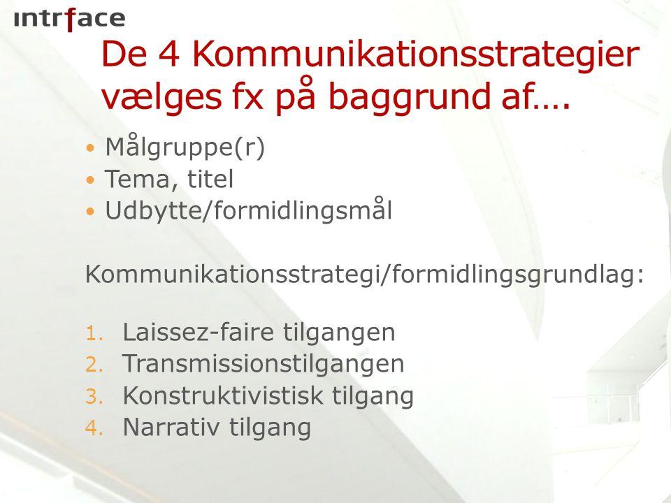 Målgruppe(r) Tema, titel Udbytte/formidlingsmål Kommunikationsstrategi/formidlingsgrundlag: 1.
