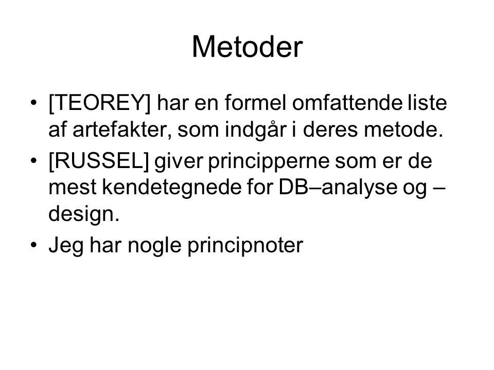Metoder [TEOREY] har en formel omfattende liste af artefakter, som indgår i deres metode.