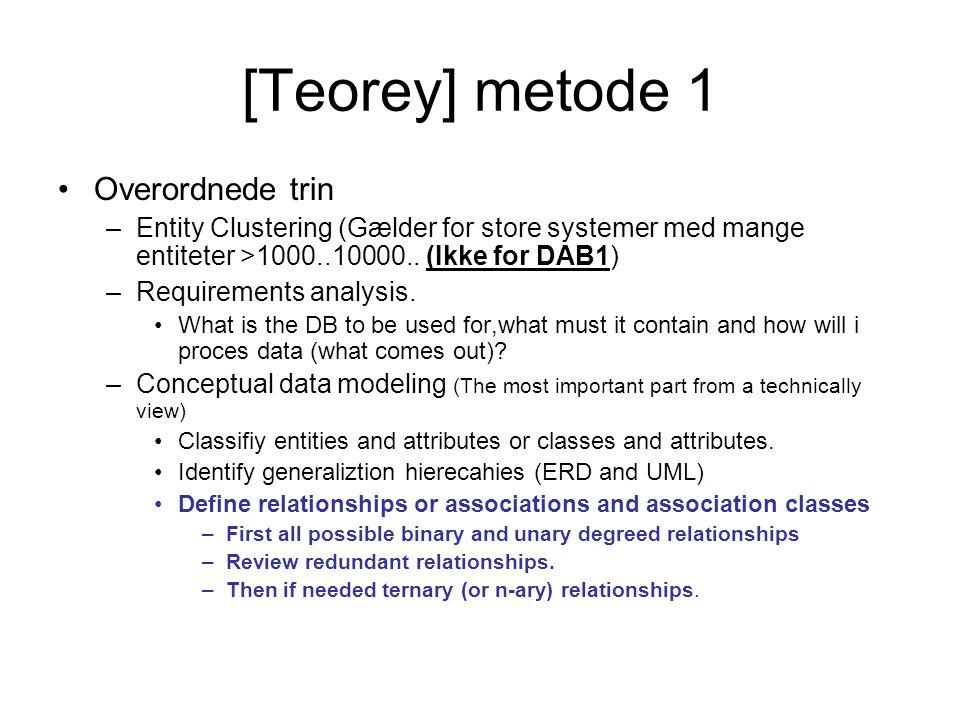 [Teorey] metode 1 Overordnede trin –Entity Clustering (Gælder for store systemer med mange entiteter >1000..10000..