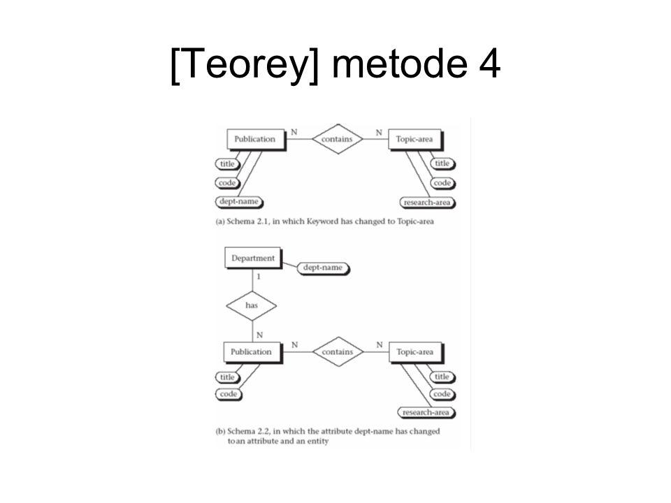 [Teorey] metode 4