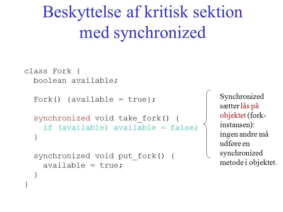 Beskyttelse af kritisk sektion med synchronized class Fork { boolean available; Fork() {available = true}; synchronized void take_fork() { if (available) available = false; } synchronized void put_fork() { available = true; } Synchronized sætter lås på objektet (fork- instansen): ingen andre må udføre en synchronized metode i objektet.