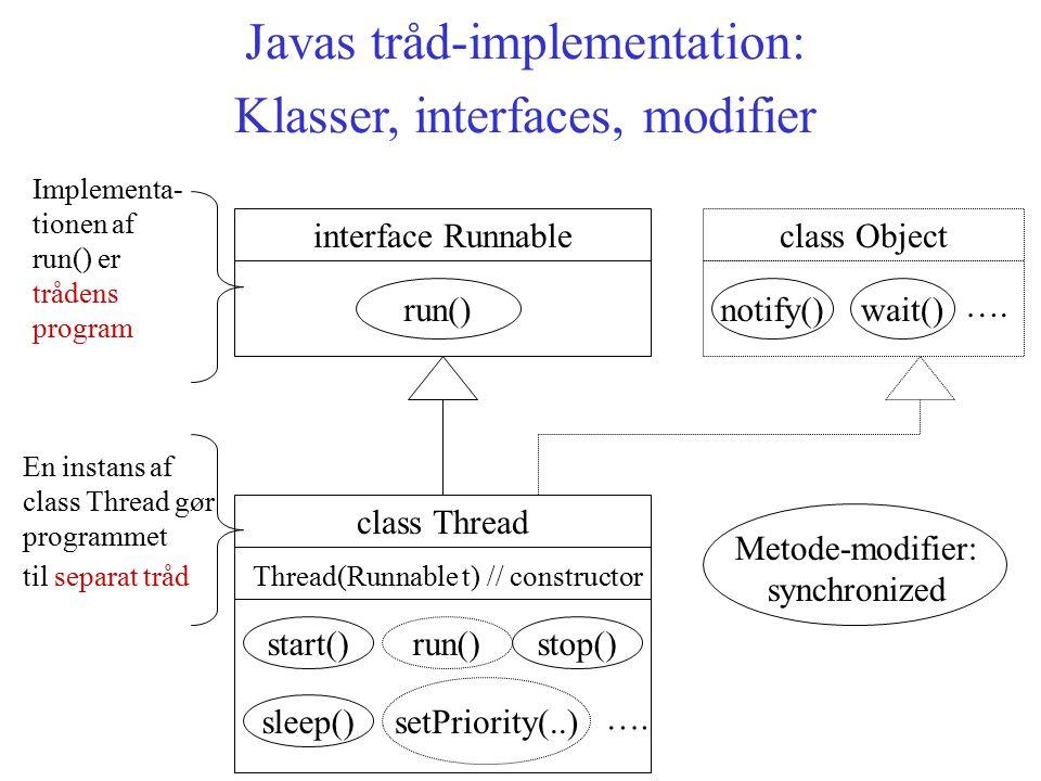 Javas tråd-implementation: Klasser, interfaces, modifier interface Runnable class Thread run() start()stop() sleep() setPriority(..) ….