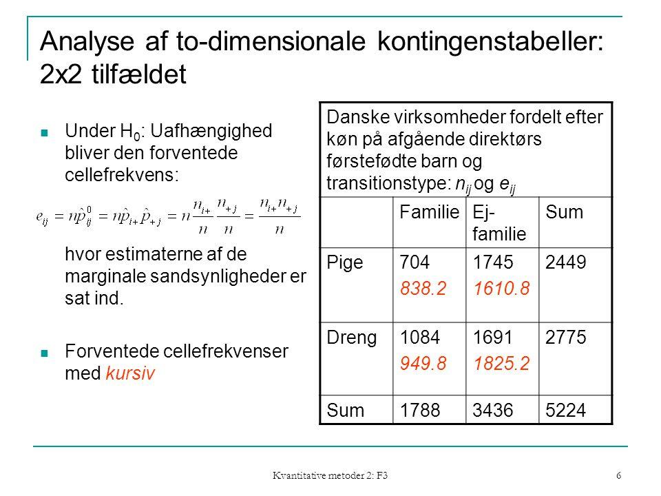 Kvantitative metoder 2: F3 6 Analyse af to-dimensionale kontingenstabeller: 2x2 tilfældet Under H 0 : Uafhængighed bliver den forventede cellefrekvens: hvor estimaterne af de marginale sandsynligheder er sat ind.