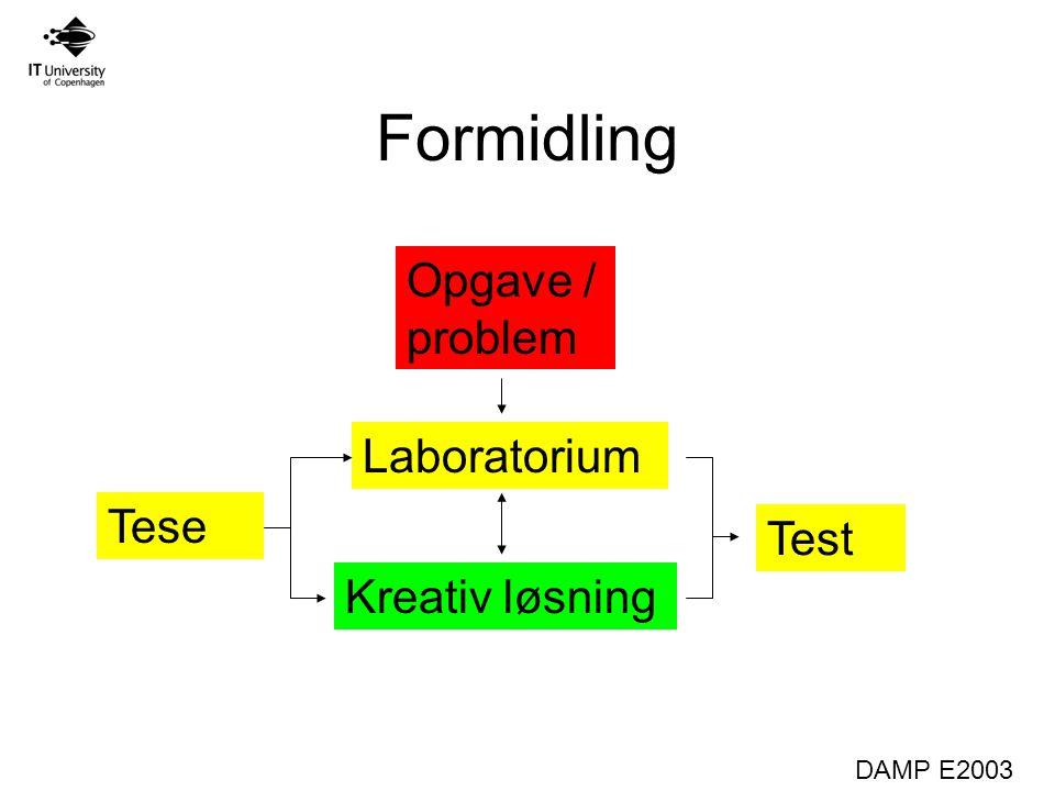DAMP E2003 Formidling Tese Kreativ løsning Laboratorium Opgave / problem Test