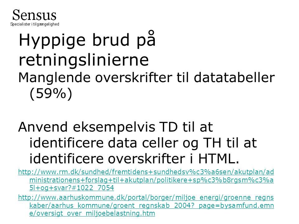 Hyppige brud på retningslinierne Manglende overskrifter til datatabeller (59%) Anvend eksempelvis TD til at identificere data celler og TH til at identificere overskrifter i HTML.