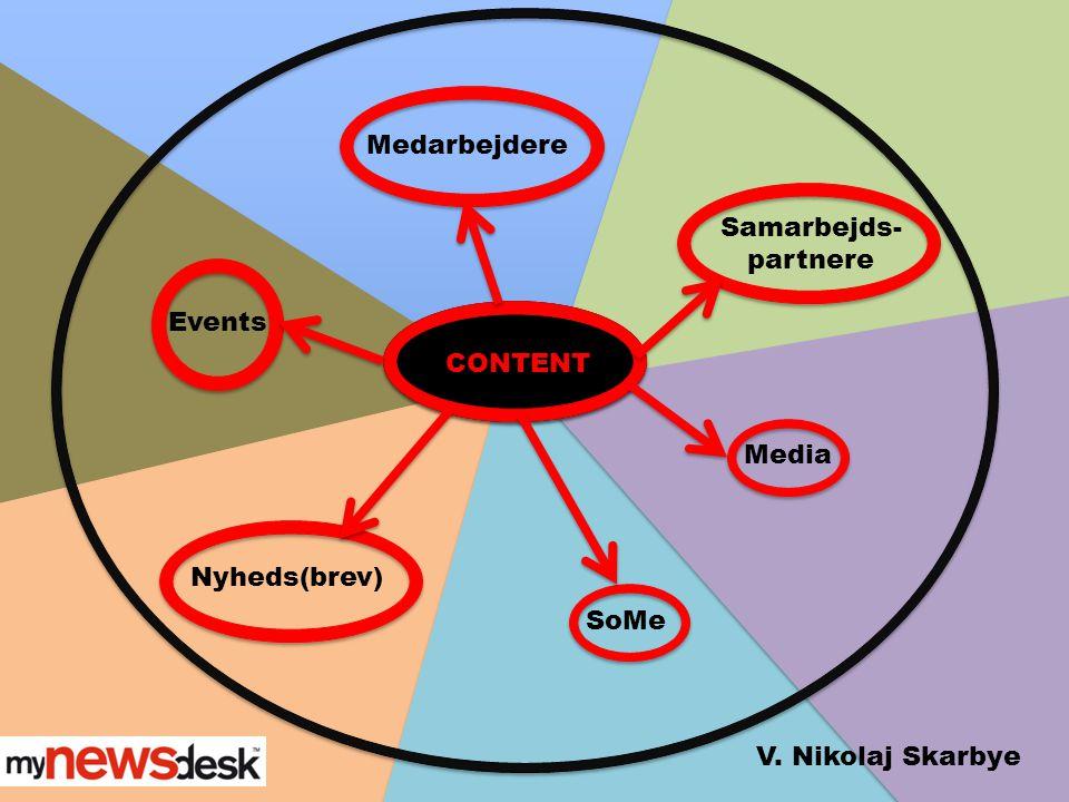 CONTENT Medarbejdere Samarbejds- partnere Media SoMe Nyheds(brev) Events V. Nikolaj Skarbye