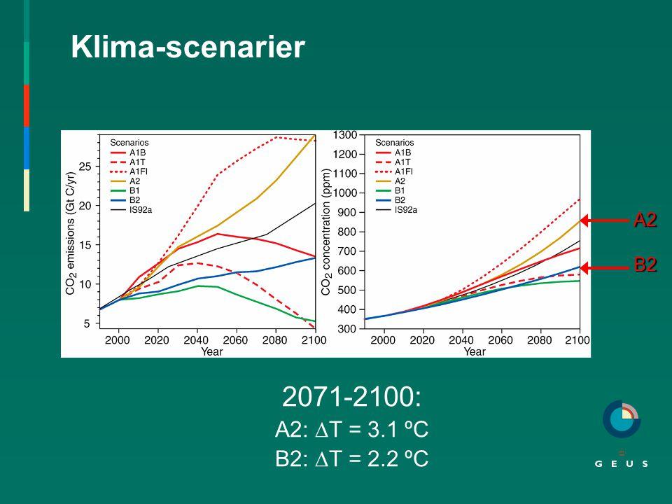 Klima-scenarier 2071-2100: A2: ∆T = 3.1 ºC B2: ∆T = 2.2 ºC A2B2