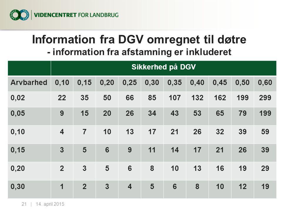 Information fra DGV omregnet til døtre - information fra afstamning er inkluderet 14.