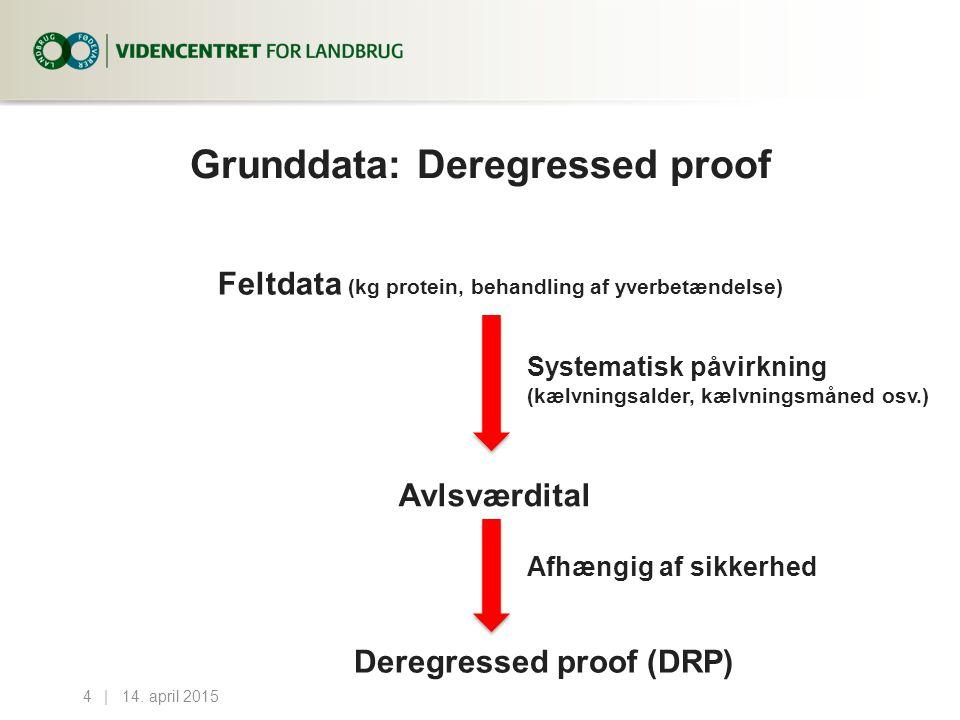 Grunddata: Deregressed proof 14.