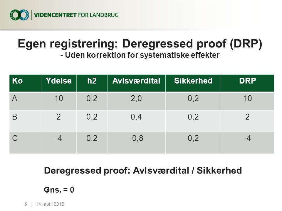Egen registrering: Deregressed proof (DRP) - Uden korrektion for systematiske effekter 14.