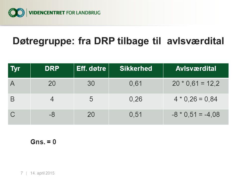 Døtregruppe: fra DRP tilbage til avlsværdital 14. april 20157...| TyrDRPEff.