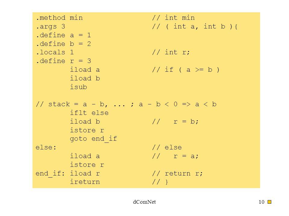 dComNet10.method min // int min.args 3 // ( int a, int b ){.define a = 1.define b = 2.locals 1 // int r;.define r = 3 iload a // if ( a >= b ) iload b isub // stack = a - b,...