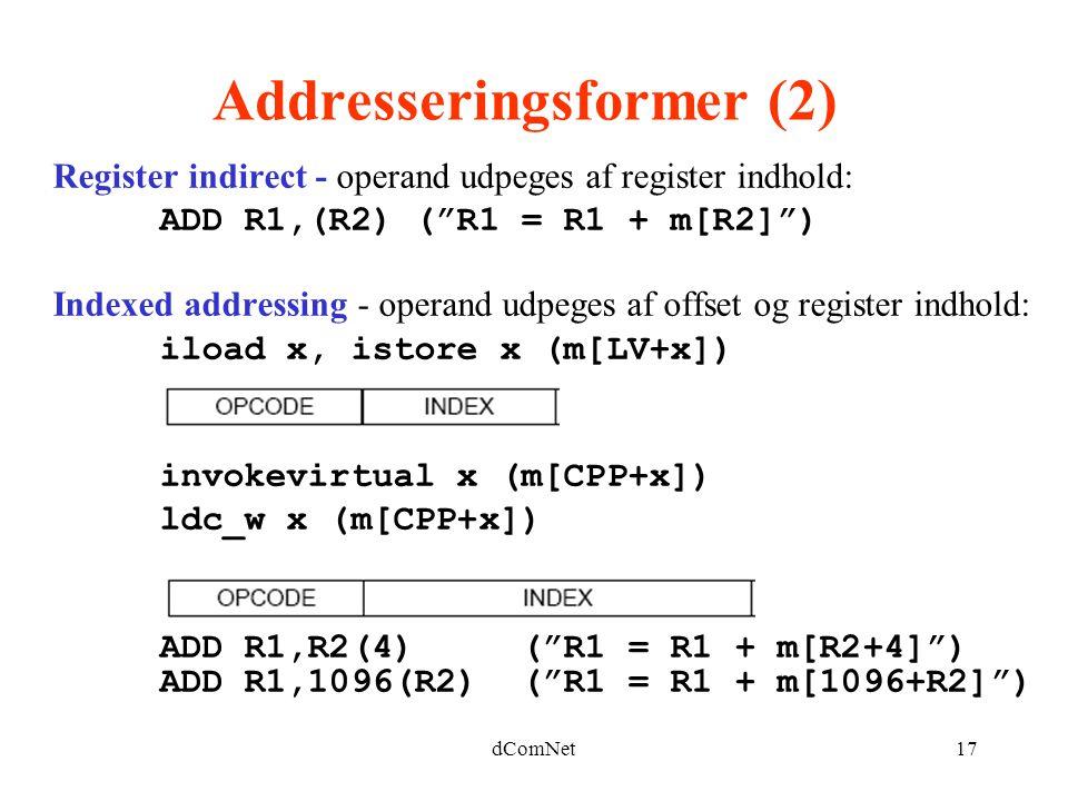 dComNet17 Addresseringsformer (2) Register indirect - operand udpeges af register indhold: ADD R1,(R2) ( R1 = R1 + m[R2] ) Indexed addressing - operand udpeges af offset og register indhold: iload x, istore x (m[LV+x]) invokevirtual x (m[CPP+x]) ldc_w x (m[CPP+x]) ADD R1,R2(4) ( R1 = R1 + m[R2+4] ) ADD R1,1096(R2) ( R1 = R1 + m[1096+R2] )