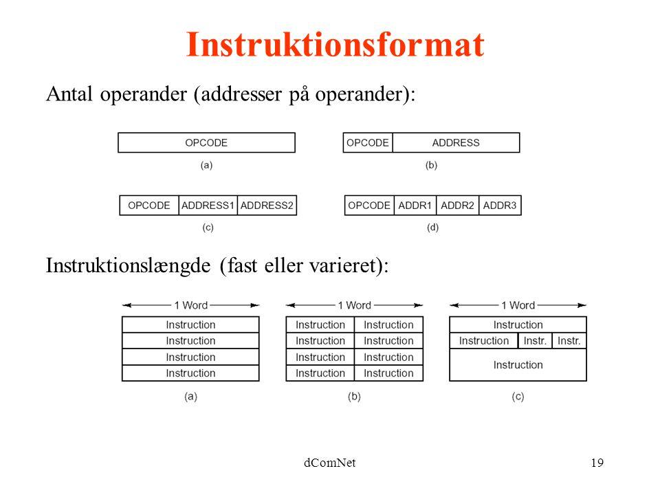dComNet19 Instruktionsformat Antal operander (addresser på operander): Instruktionslængde (fast eller varieret):