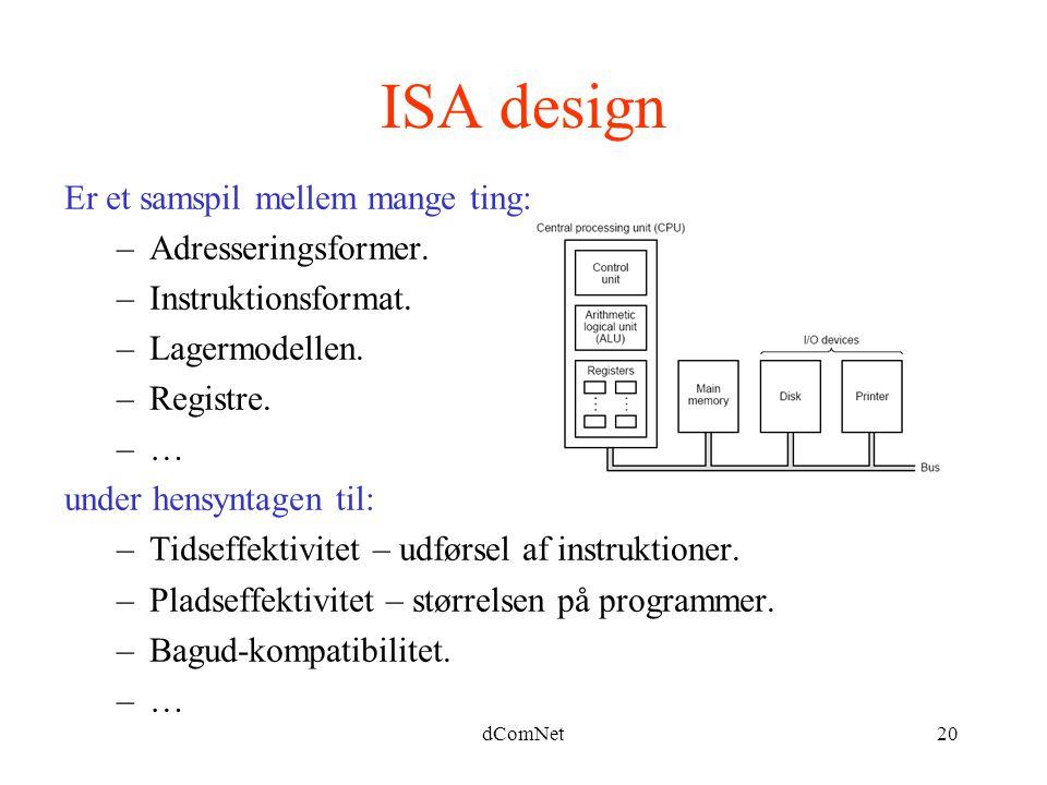 dComNet20 ISA design Er et samspil mellem mange ting: –Adresseringsformer.