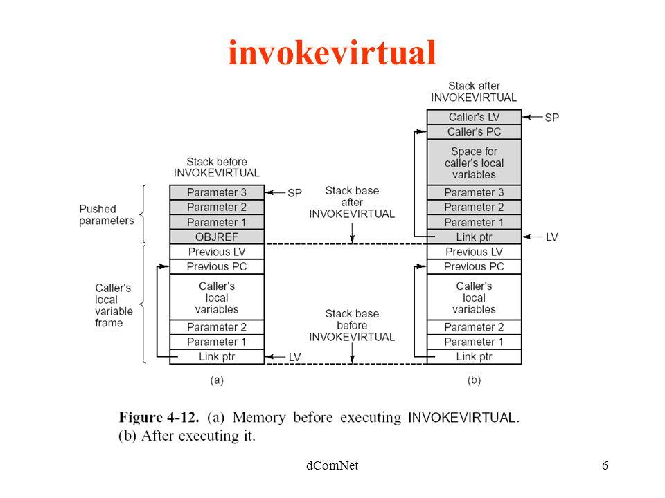 dComNet6 invokevirtual
