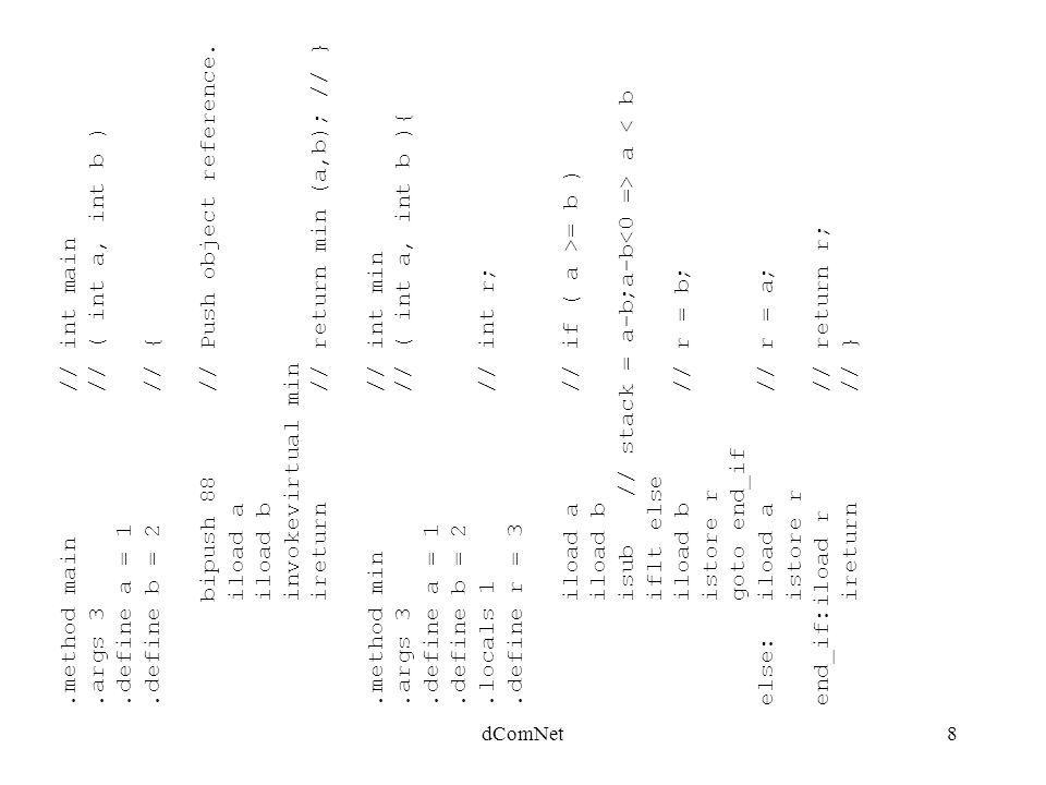 dComNet8.method main // int main.args 3 // ( int a, int b ).define a = 1.define b = 2 // { bipush 88 // Push object reference.