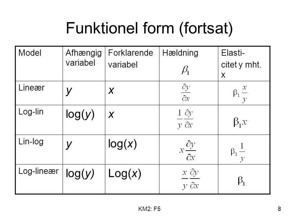 KM2: F58 Funktionel form (fortsat) ModelAfhængig variabel Forklarende variabel HældningElasti- citet y mht.