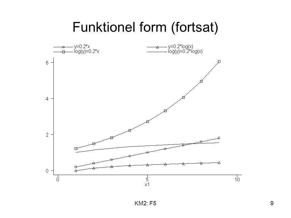 KM2: F59 Funktionel form (fortsat)