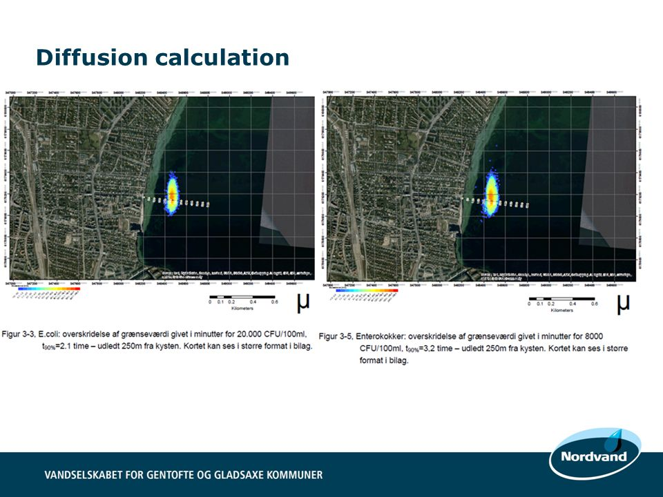 Diffusion calculation
