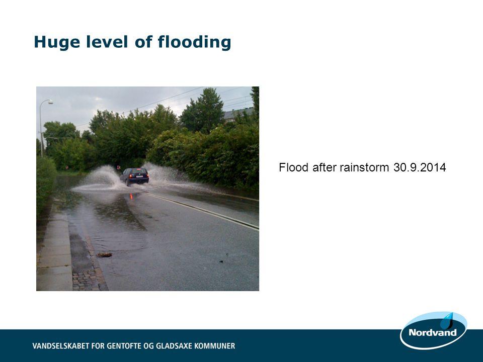 Huge level of flooding Flood after rainstorm 30.9.2014