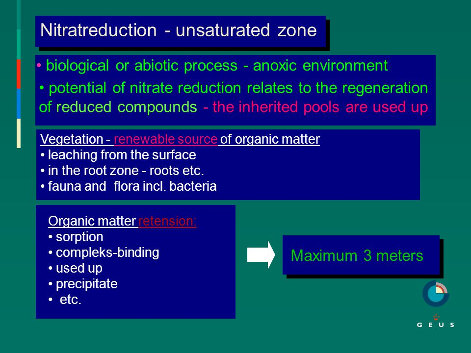 Nitratreduction - unsaturated zone biological or abiotic process - anoxic environment potential of nitrate reduction relates to the regeneration of reduced compounds - the inherited pools are used up Vegetation - renewable source of organic matter leaching from the surface in the root zone - roots etc.
