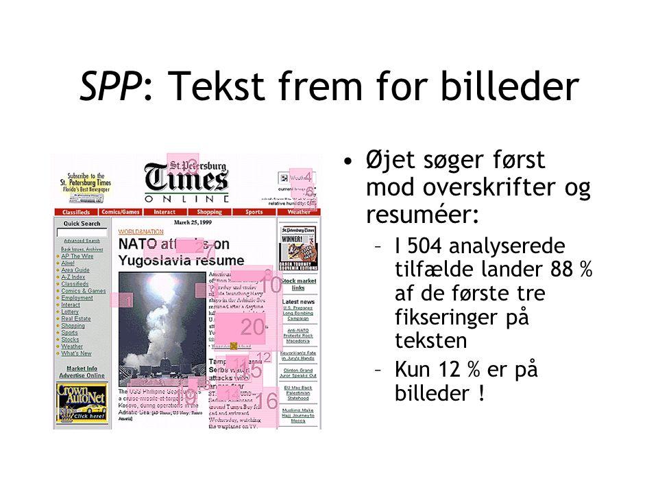 SPP: Tekst frem for billeder Øjet søger først mod overskrifter og resuméer: –I 504 analyserede tilfælde lander 88 % af de første tre fikseringer på teksten –Kun 12 % er på billeder !