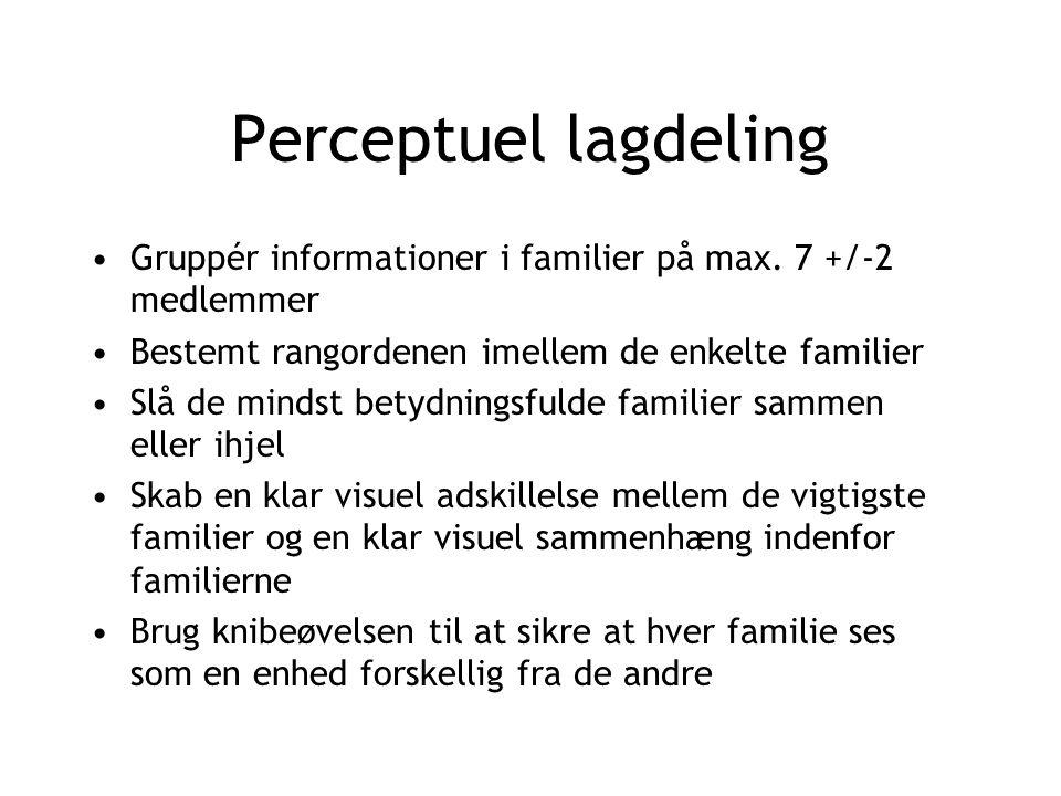Perceptuel lagdeling Gruppér informationer i familier på max.