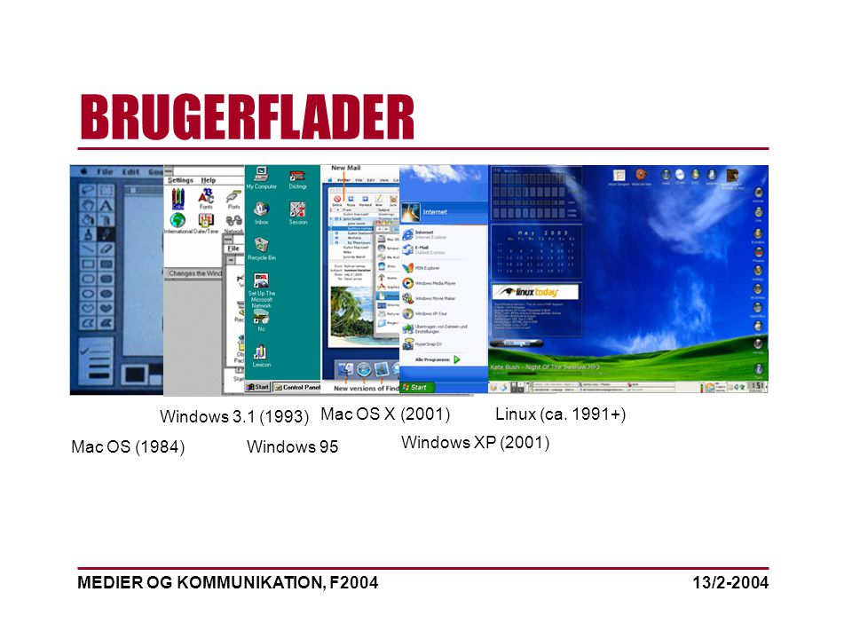 MEDIER OG KOMMUNIKATION, F2004 BRUGERFLADER 13/2-2004 Mac OS (1984) Windows 3.1 (1993) Windows 95 Mac OS X (2001) Windows XP (2001) Linux (ca.
