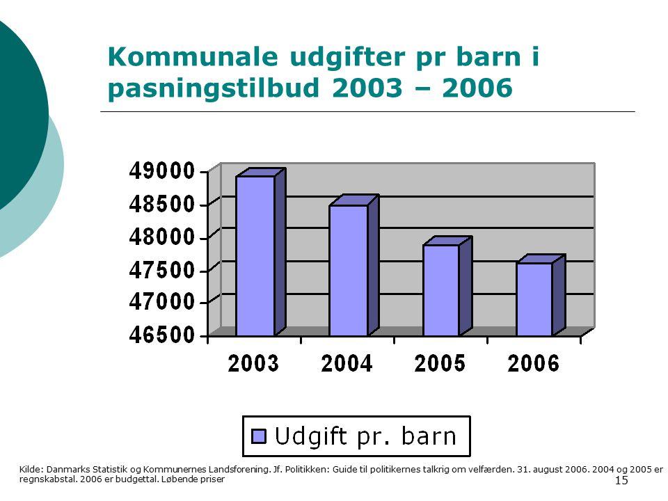 15 Kommunale udgifter pr barn i pasningstilbud 2003 – 2006 Kilde: Danmarks Statistik og Kommunernes Landsforening.