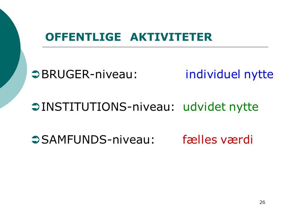 26 OFFENTLIGE AKTIVITETER  BRUGER-niveau: individuel nytte  INSTITUTIONS-niveau: udvidet nytte  SAMFUNDS-niveau: fælles værdi