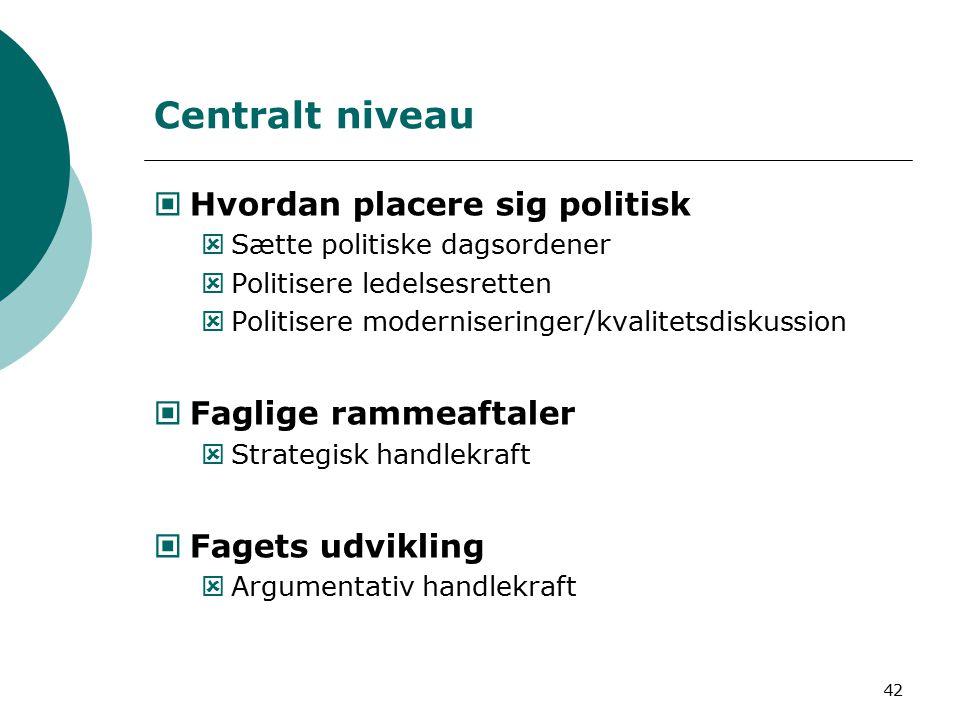 42 Centralt niveau Hvordan placere sig politisk  Sætte politiske dagsordener  Politisere ledelsesretten  Politisere moderniseringer/kvalitetsdiskussion Faglige rammeaftaler  Strategisk handlekraft Fagets udvikling  Argumentativ handlekraft
