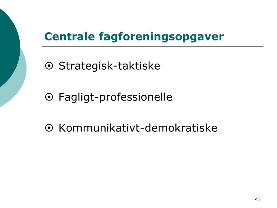 43 Centrale fagforeningsopgaver  Strategisk-taktiske  Fagligt-professionelle  Kommunikativt-demokratiske