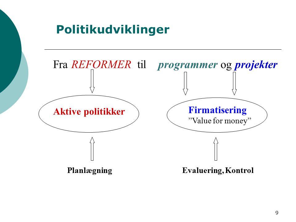 9 Politikudviklinger Fra REFORMER til programmer og projekter Aktive politikker Firmatisering Value for money PlanlægningEvaluering, Kontrol