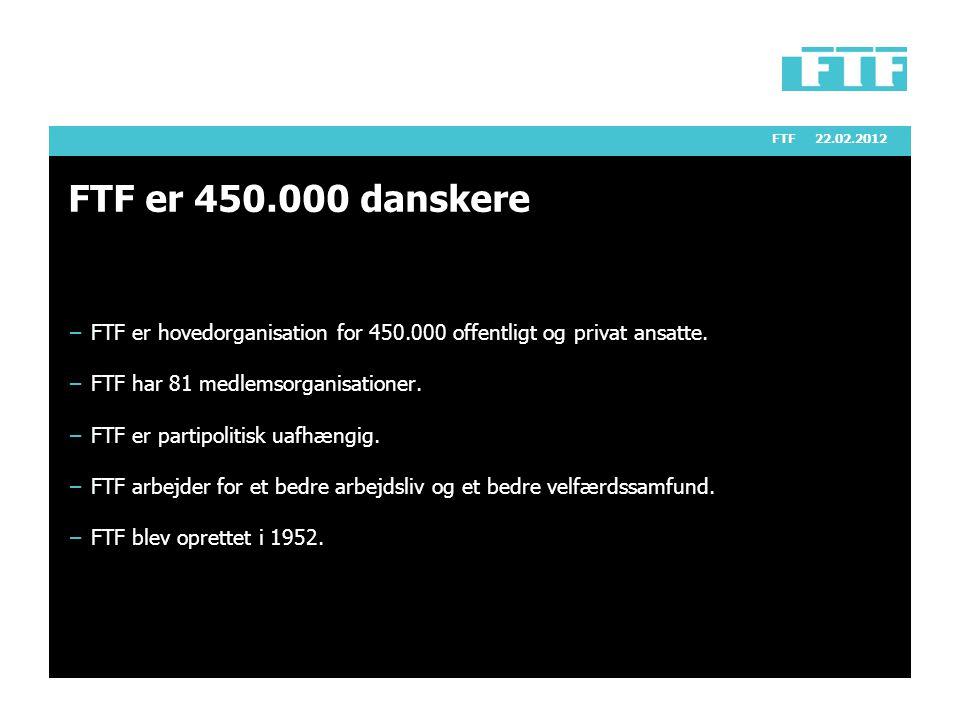 FTF22.02.2012 FTF er 450.000 danskere − FTF er hovedorganisation for 450.000 offentligt og privat ansatte.