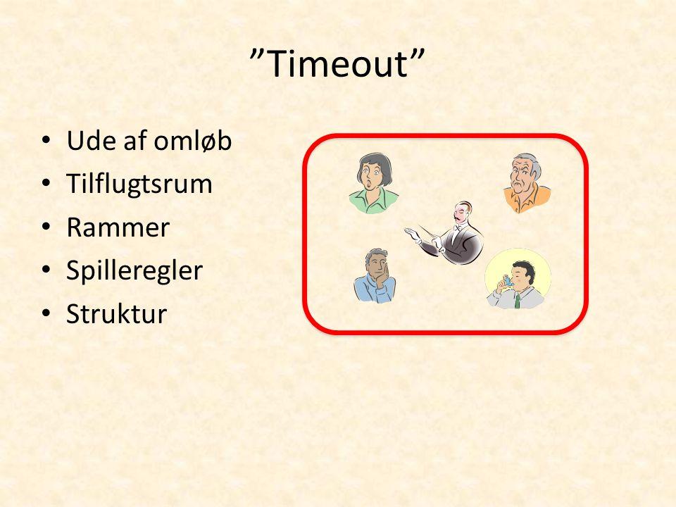 Timeout Ude af omløb Tilflugtsrum Rammer Spilleregler Struktur