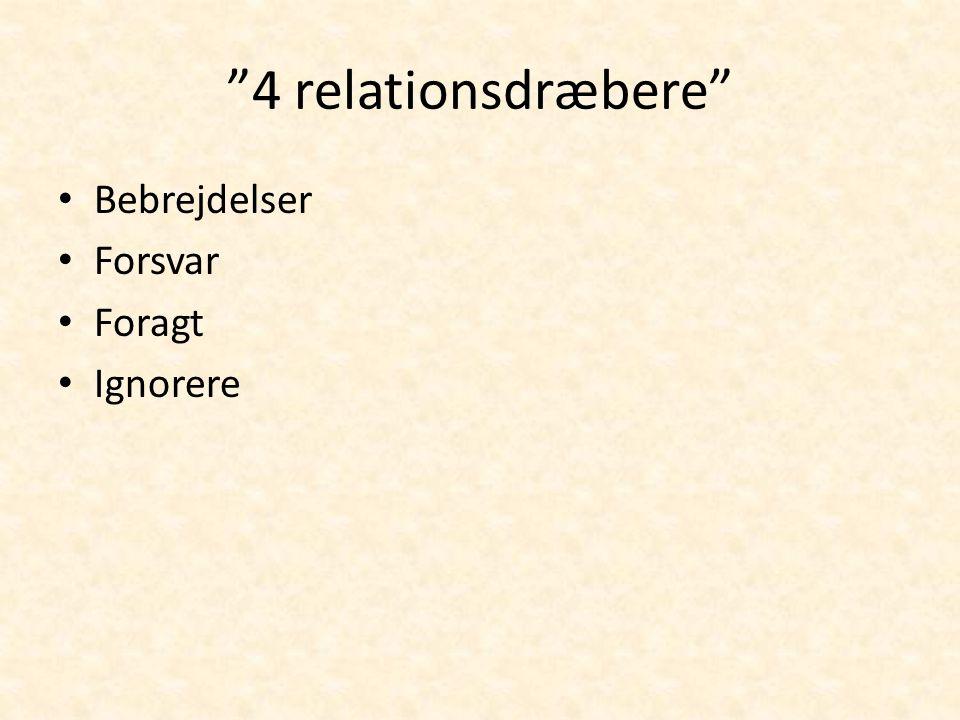 4 relationsdræbere Bebrejdelser Forsvar Foragt Ignorere