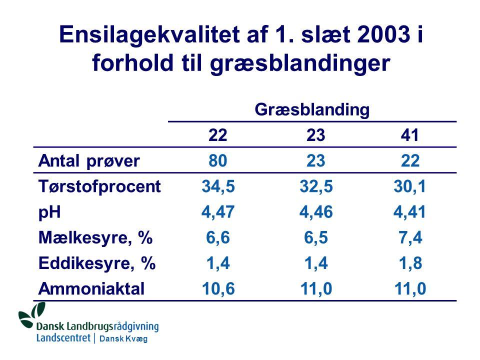 Dansk Kvæg S:\SUNDFODE\RUT\PowerPoint\Grovfoderseminar 2004 - Ensileringsmidler.ppt Ensilagekvalitet af 1.