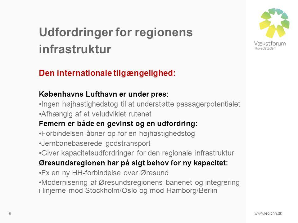 www.regionh.dk 5 Udfordringer for regionens infrastruktur Den internationale tilgængelighed: Københavns Lufthavn er under pres: Ingen højhastighedstog til at understøtte passagerpotentialet Afhængig af et veludviklet rutenet Femern er både en gevinst og en udfordring: Forbindelsen åbner op for en højhastighedstog Jernbanebaserede godstransport Giver kapacitetsudfordringer for den regionale infrastruktur Øresundsregionen har på sigt behov for ny kapacitet: Fx en ny HH-forbindelse over Øresund Modernisering af Øresundsregionens banenet og integrering i linjerne mod Stockholm/Oslo og mod Hamborg/Berlin