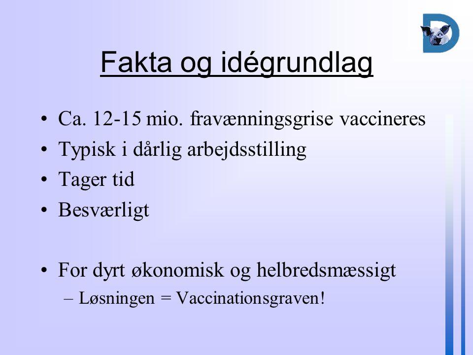 Fakta og idégrundlag Ca. 12-15 mio.