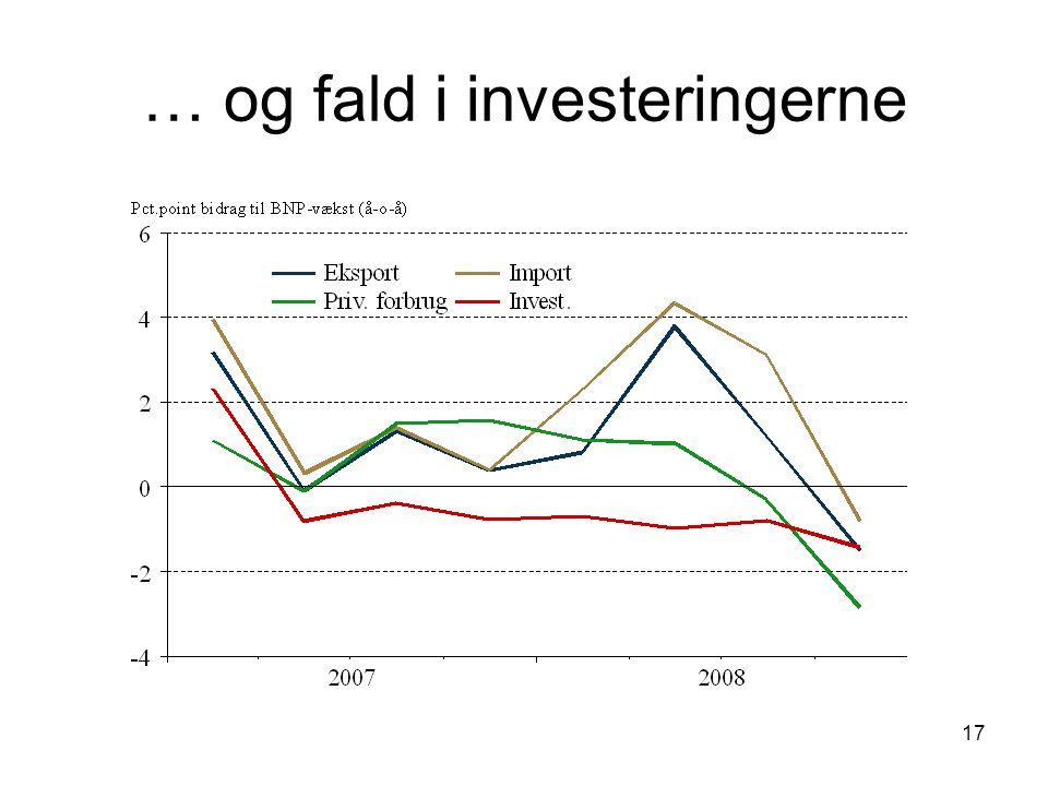 17 … og fald i investeringerne