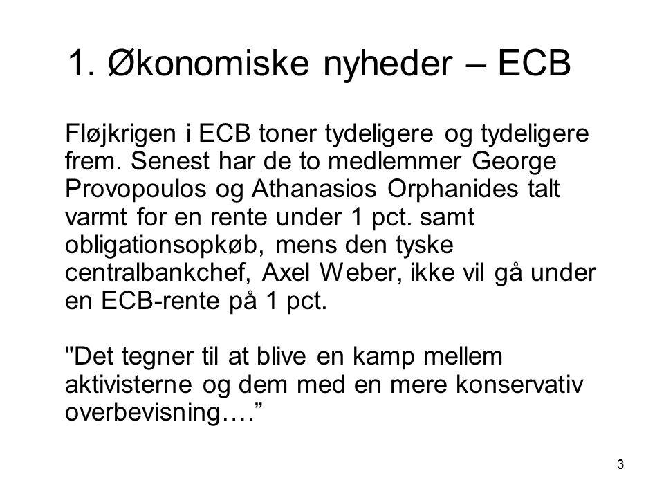 3 1. Økonomiske nyheder – ECB Fløjkrigen i ECB toner tydeligere og tydeligere frem.