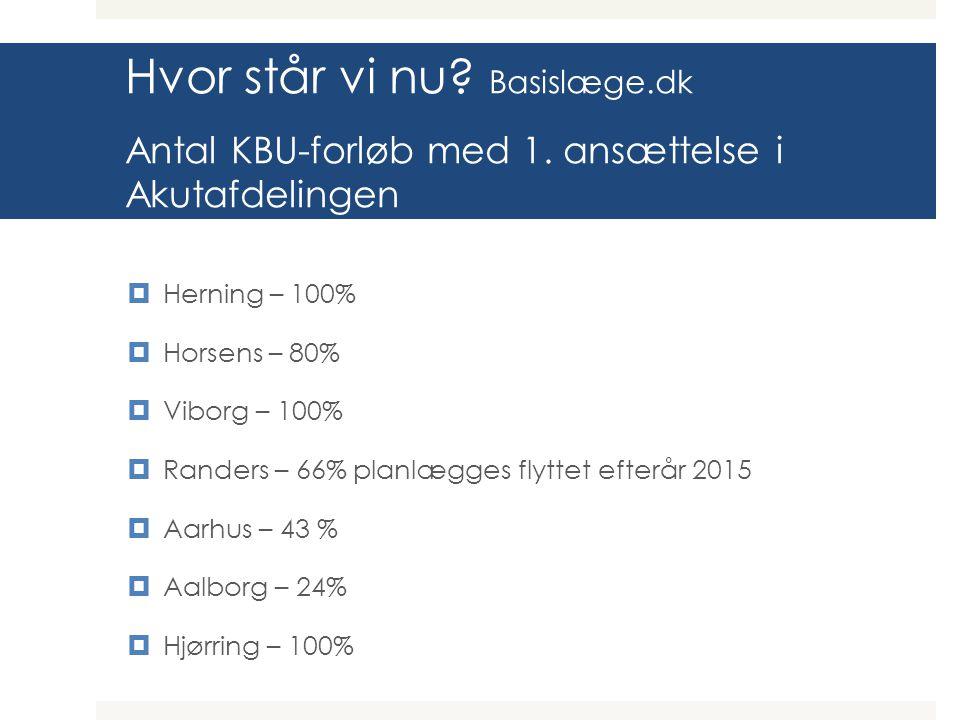 Hvor står vi nu. Basislæge.dk Antal KBU-forløb med 1.