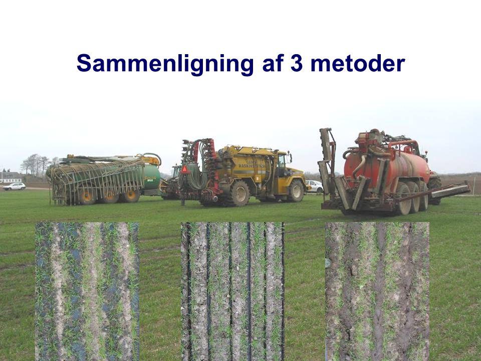 Sammenligning af 3 metoder