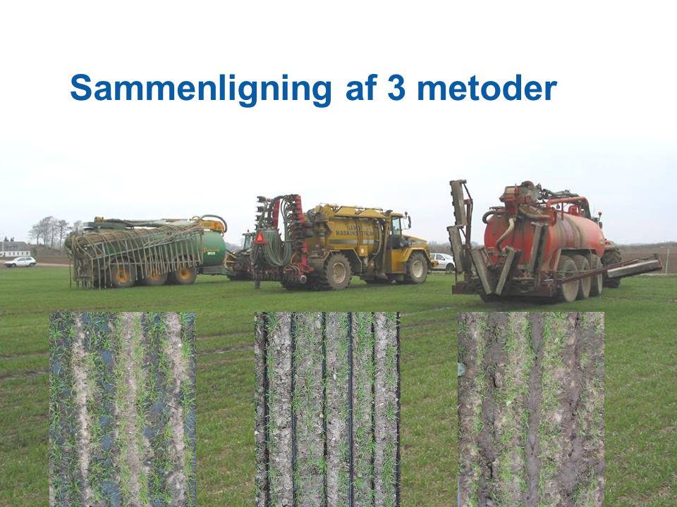 Dansk Landbrugsrådgivning Landscentret Sammenligning af 3 metoder