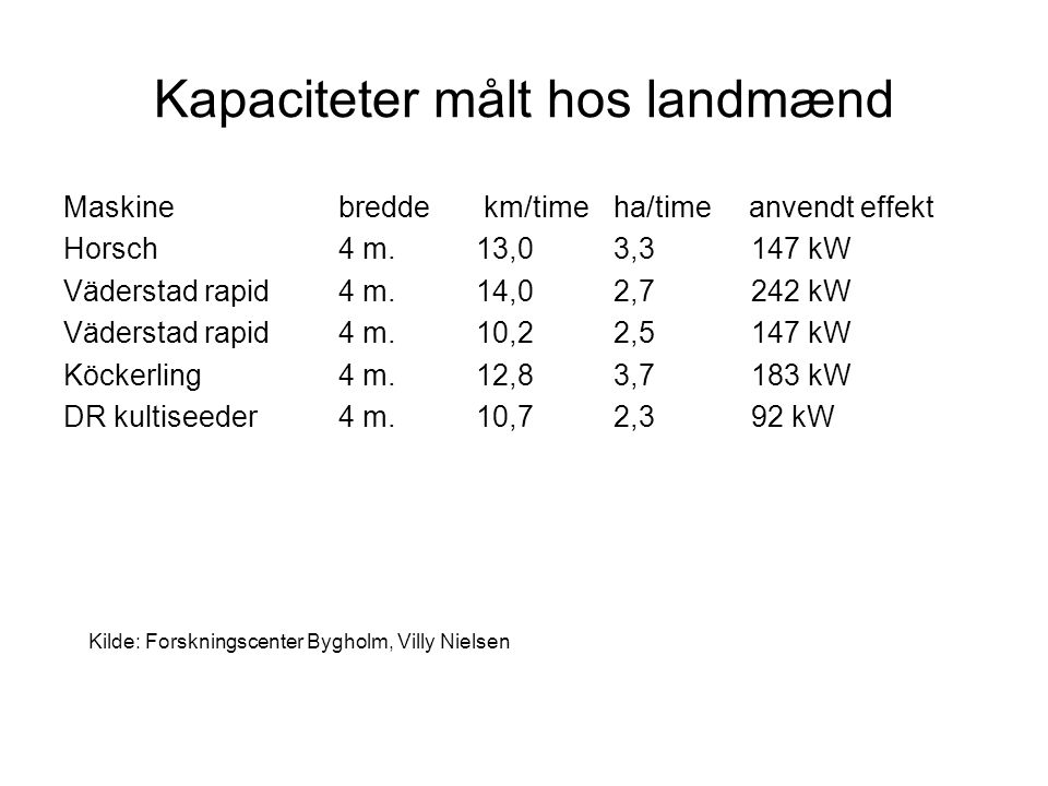 Kapaciteter målt hos landmænd Maskinebredde km/timeha/time anvendt effekt Horsch4 m.13,03,3147 kW Väderstad rapid4 m.14,02,7242 kW Väderstad rapid4 m.10,22,5147 kW Köckerling4 m.12,83,7183 kW DR kultiseeder4 m.10,72,392 kW Kilde: Forskningscenter Bygholm, Villy Nielsen