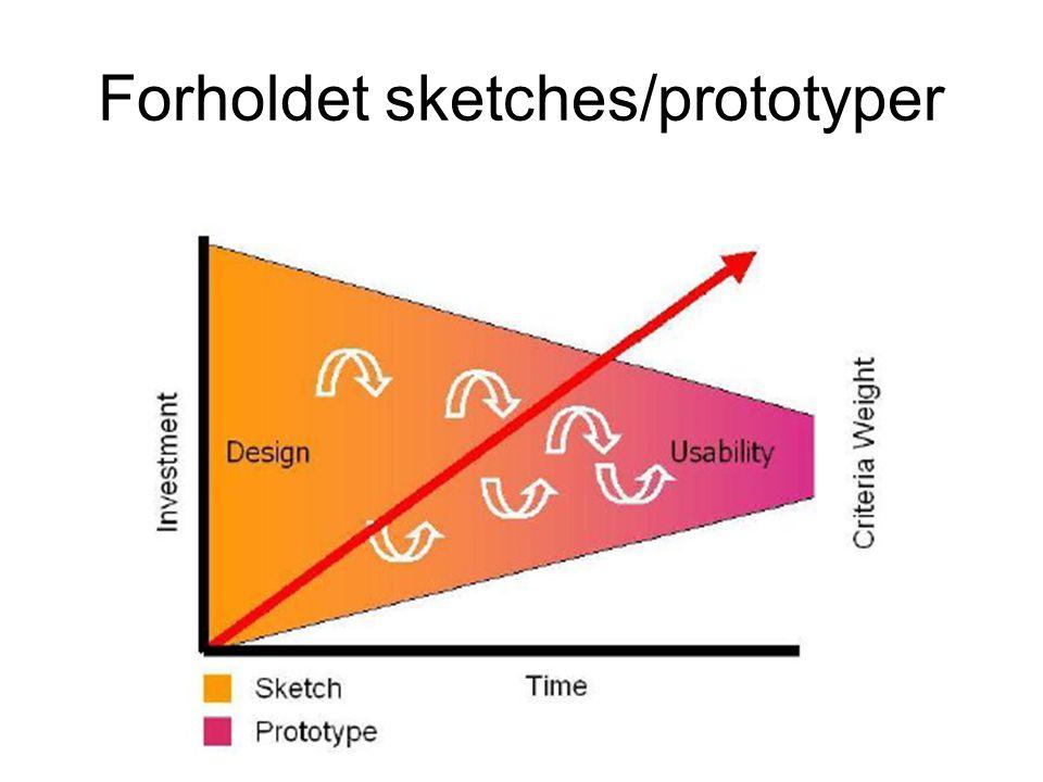 Forholdet sketches/prototyper